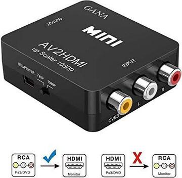 RCA to HDMI変換コンバーター GANA AV to HDMI 変換器 AV2HDMI